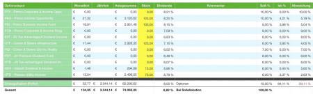 Freiheitskämpfer Interview 11 BFireInvestor Auslandsdepot Aktien Wertpapiere Anleihen
