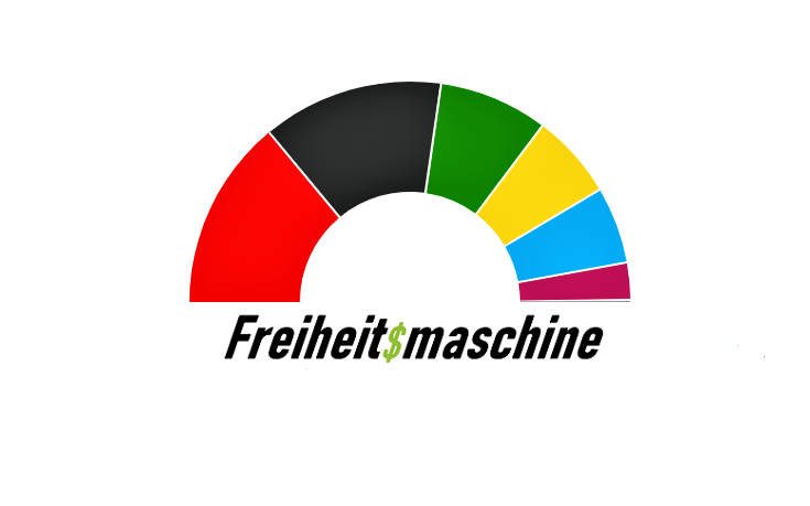 Bundestagswahl 2021 Freiheitsmaschine