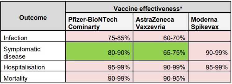 Impf Effektivitaet offiziell 151021