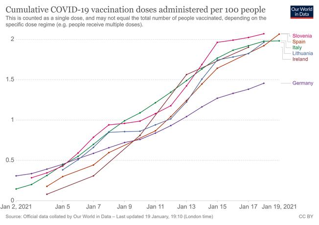 coronavirus data explorer (1)