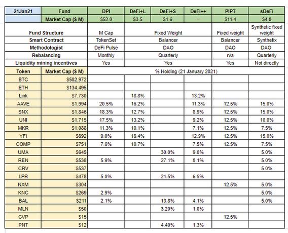 DPI Index Vergleich