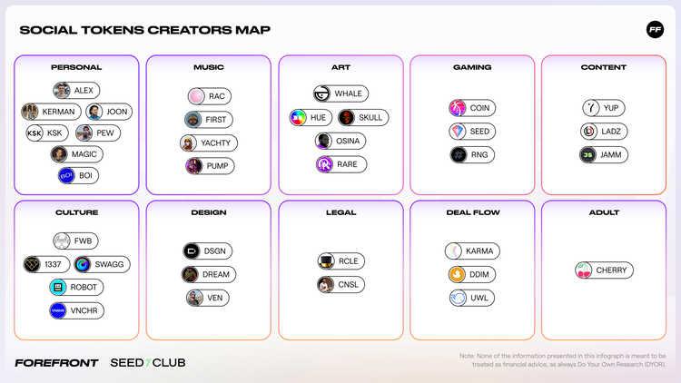 creatorsMap